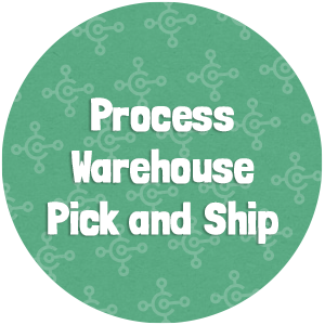 Process Warehouse Pick and Ship